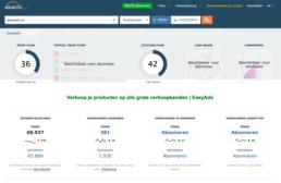 Majestic SEO tool rapport EasyAds.eu
